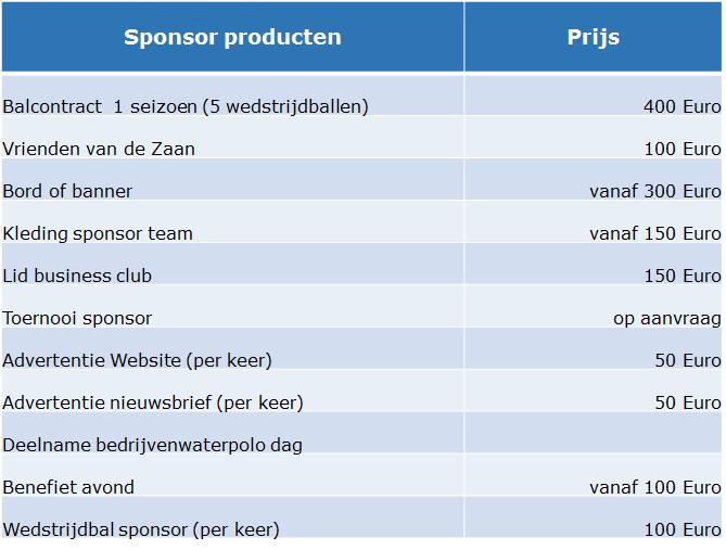 sponsorproducten